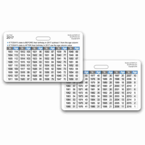 Age Calculation Chart Horizontal Badge Card
